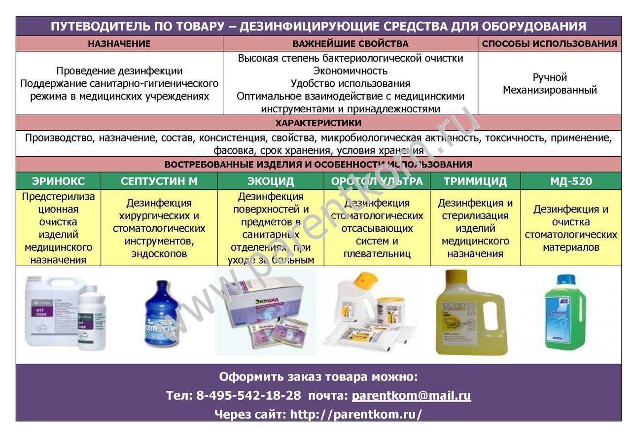 Стерилизация и дезинфекция маникюр санпин